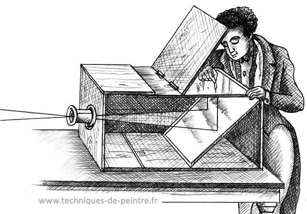 image en coupe du principe de la camera obscura du 16e siècle certainement utilisée par le peintre vermeer