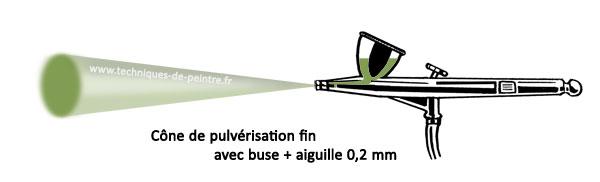 cone-pulverisation-fin-aerographe-techniques-de-peintre