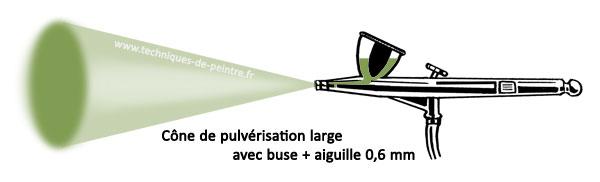 cone-pulverisation-large-aerographe-techniques-de-peintre